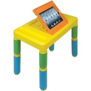 CTA Adj Activity Table for iPad